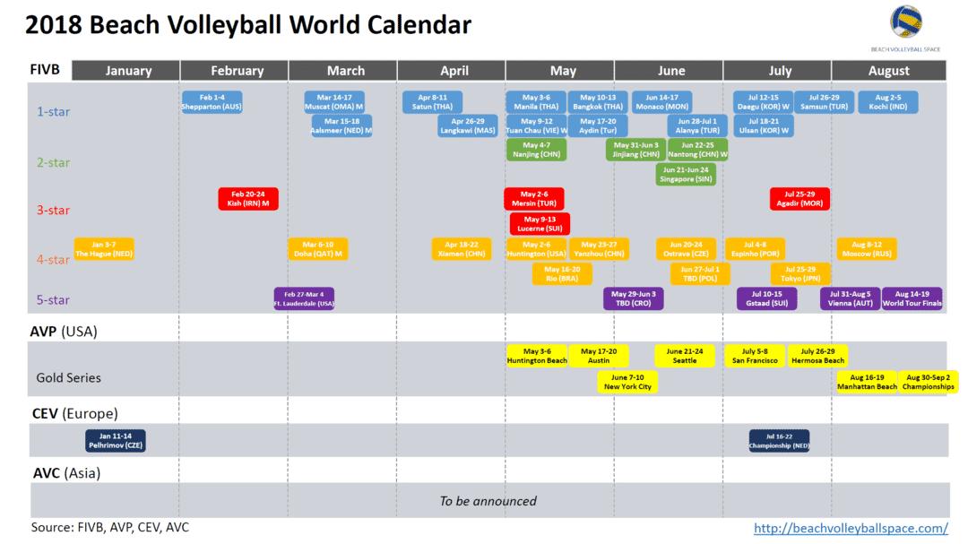 All events at a glance – 2018 Beach Volleyball Calendar